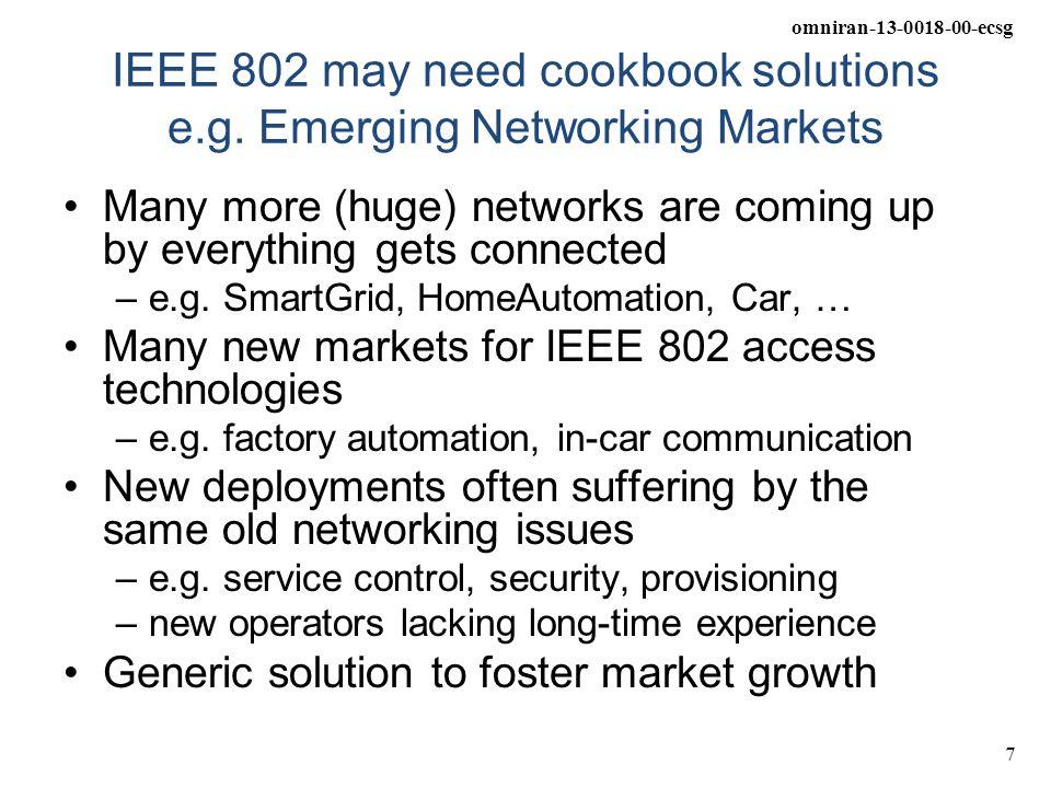 omniran-13-0018-00-ecsg 7 IEEE 802 may need cookbook solutions e.g.