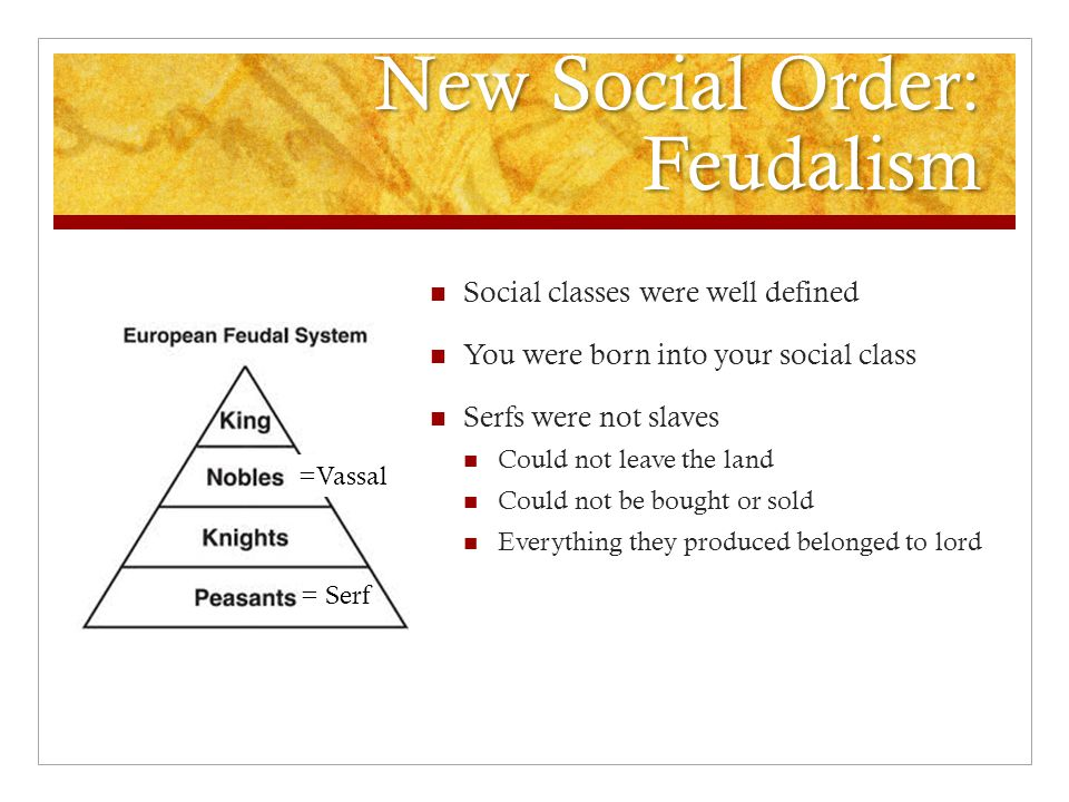 New Social Order: Feudalism Social classes were well defined You were born into your social class Serfs were not slaves Could not leave the land Could not be bought or sold Everything they produced belonged to lord =Vassal = Serf