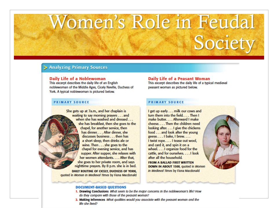 Women's Role in Feudal Society