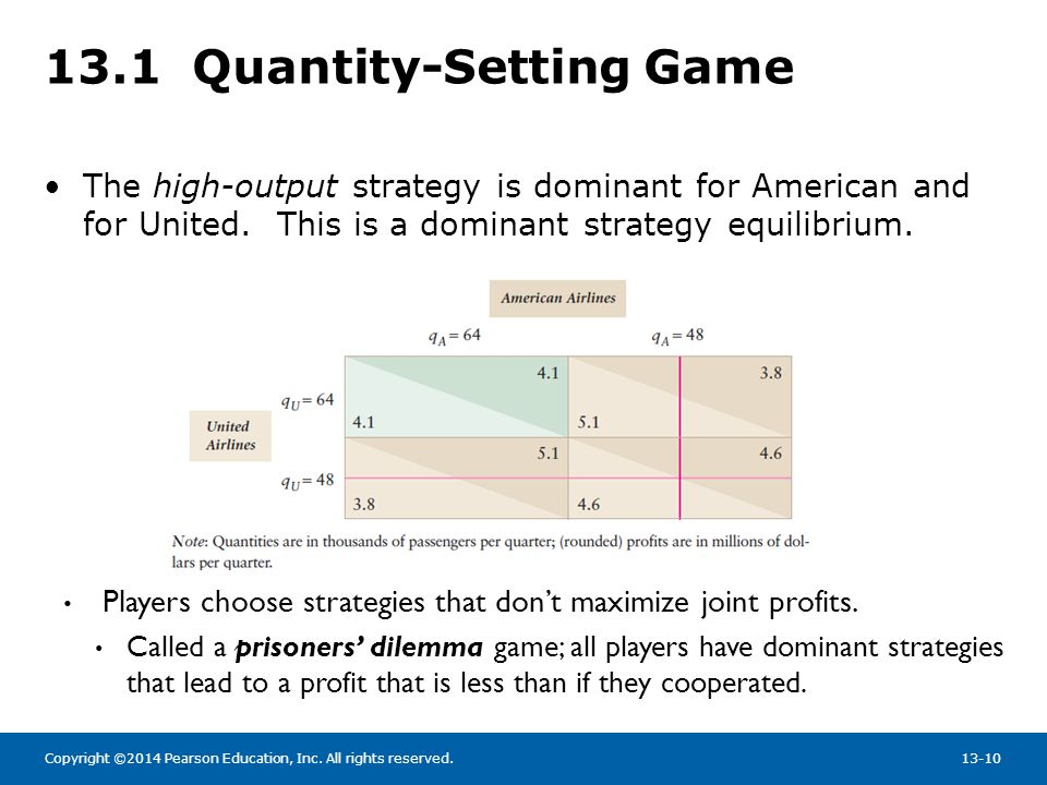 Copyright ©2014 Pearson Education, Inc. All rights reserved.13-10 13.1 Quantity-Setting Game The high-output strategy is dominant for American and for