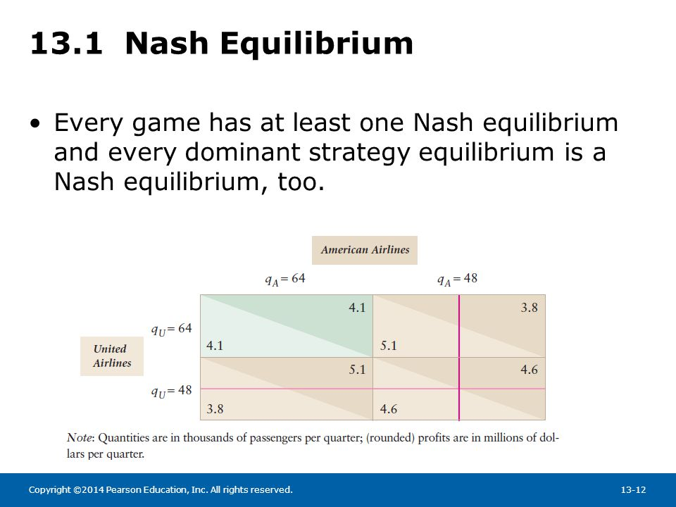 Copyright ©2014 Pearson Education, Inc. All rights reserved.13-12 13.1 Nash Equilibrium Every game has at least one Nash equilibrium and every dominan