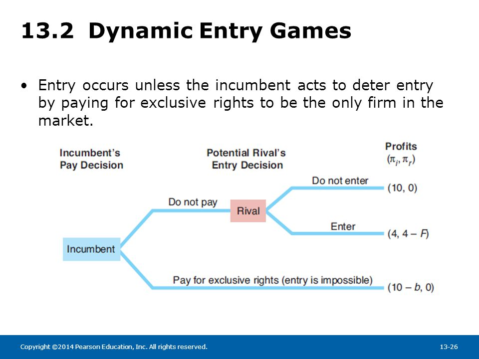 Copyright ©2014 Pearson Education, Inc. All rights reserved.13-26 13.2 Dynamic Entry Games Entry occurs unless the incumbent acts to deter entry by pa