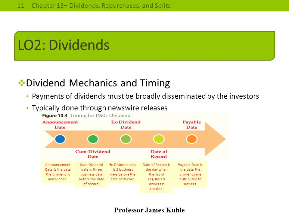 11Chapter 13– Dividends, Repurchases, and Splits Professor James Kuhle LO2: Dividends  Dividend Mechanics and Timing Payments of dividends must be br