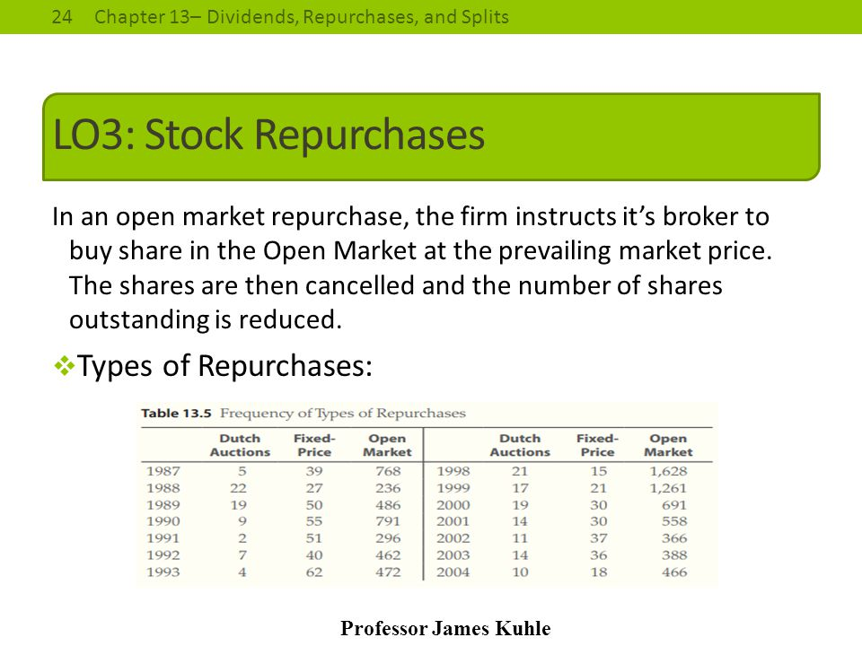 24Chapter 13– Dividends, Repurchases, and Splits Professor James Kuhle LO3: Stock Repurchases In an open market repurchase, the firm instructs it's br