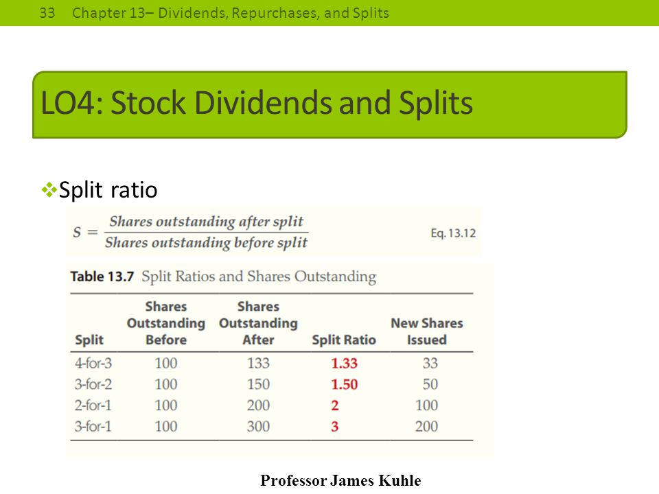 33Chapter 13– Dividends, Repurchases, and Splits Professor James Kuhle LO4: Stock Dividends and Splits  Split ratio