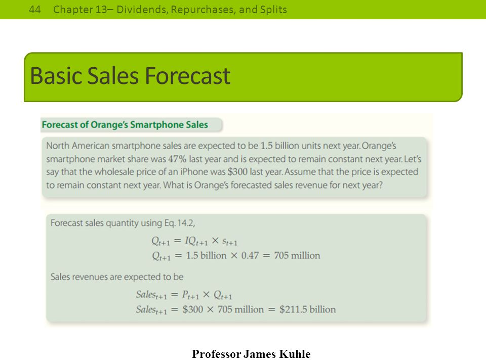 44Chapter 13– Dividends, Repurchases, and Splits Professor James Kuhle Basic Sales Forecast