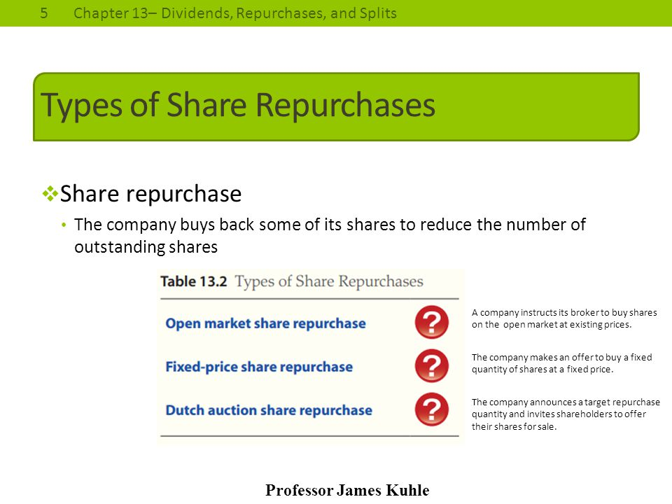 5Chapter 13– Dividends, Repurchases, and Splits Professor James Kuhle Types of Share Repurchases  Share repurchase The company buys back some of its