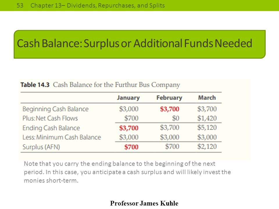 53Chapter 13– Dividends, Repurchases, and Splits Professor James Kuhle Cash Balance: Surplus or Additional Funds Needed Note that you carry the ending