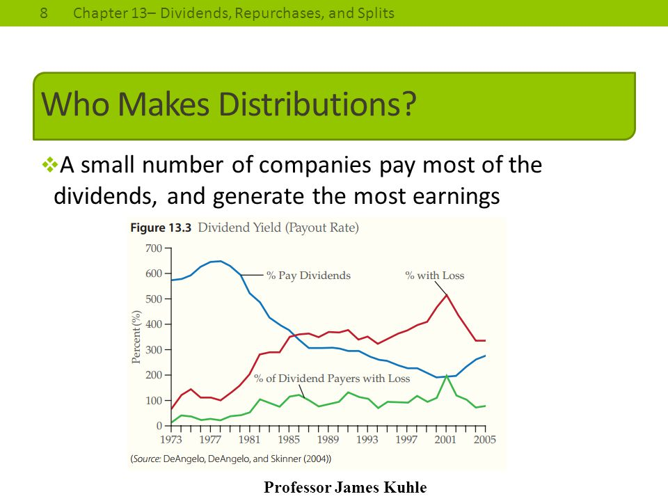 8Chapter 13– Dividends, Repurchases, and Splits Professor James Kuhle Who Makes Distributions?  A small number of companies pay most of the dividends