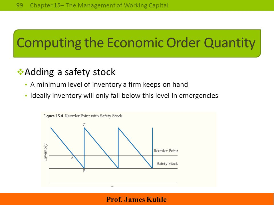 99Chapter 15– The Management of Working Capital Prof. James Kuhle Computing the Economic Order Quantity  Adding a safety stock A minimum level of inv