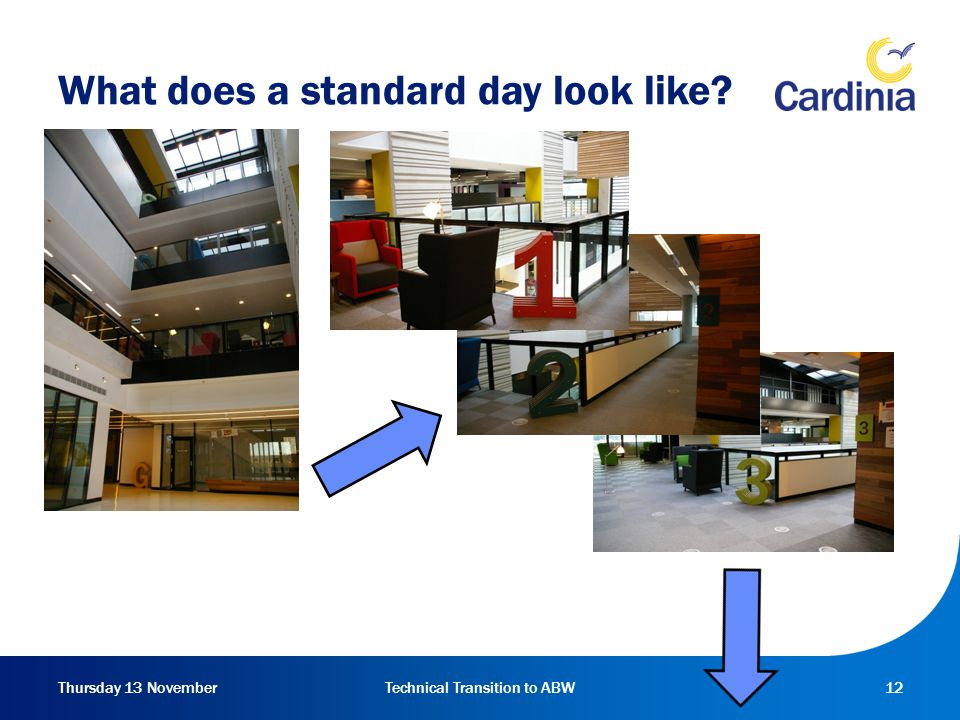 Thursday 13 NovemberTechnical Transition to ABW12 What does a standard day look like?