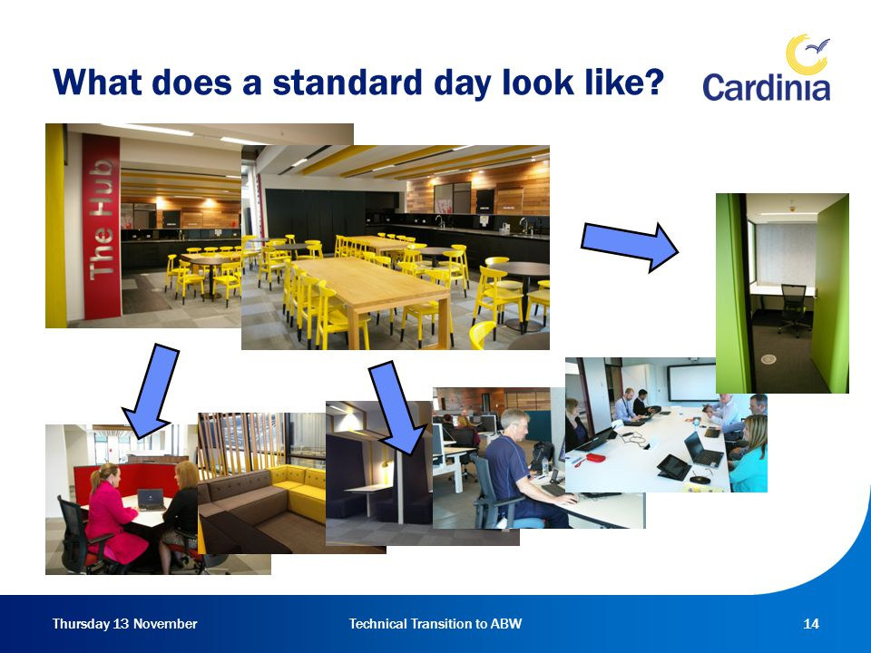 Thursday 13 NovemberTechnical Transition to ABW14 What does a standard day look like? Process
