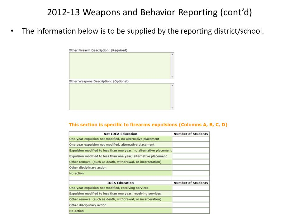 2012-13 Weapons and Behavior Reporting (cont'd) Selecting the Behavior link on the left hand side will take you to the page below.