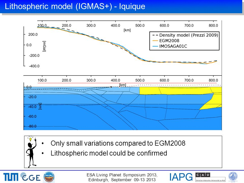 Lithospheric model (IGMAS+) - Iquique ESA Living Planet Symposium 2013, Edinburgh, September 09-13 2013 Only small variations compared to EGM2008 Lithospheric model could be confirmed