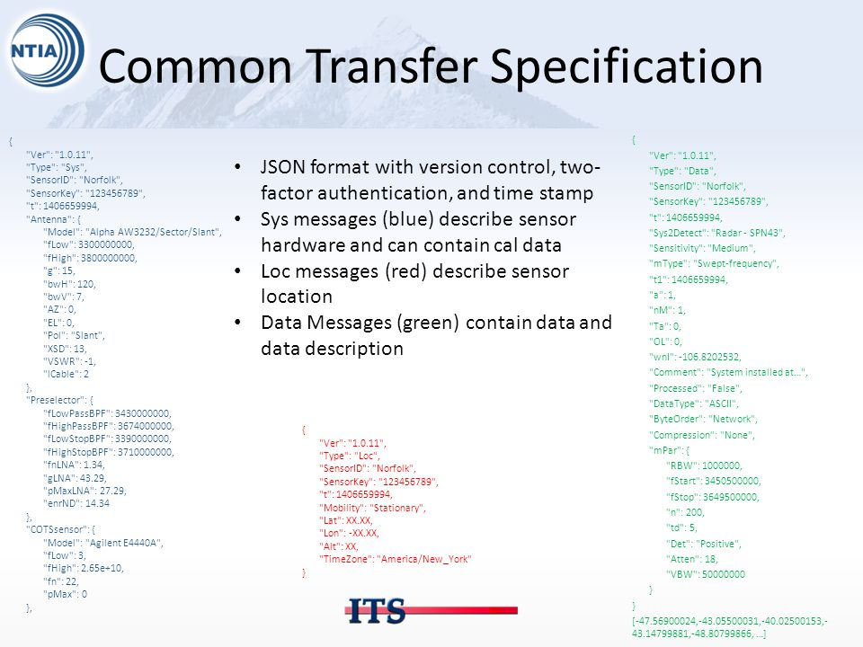 Common Transfer Specification {