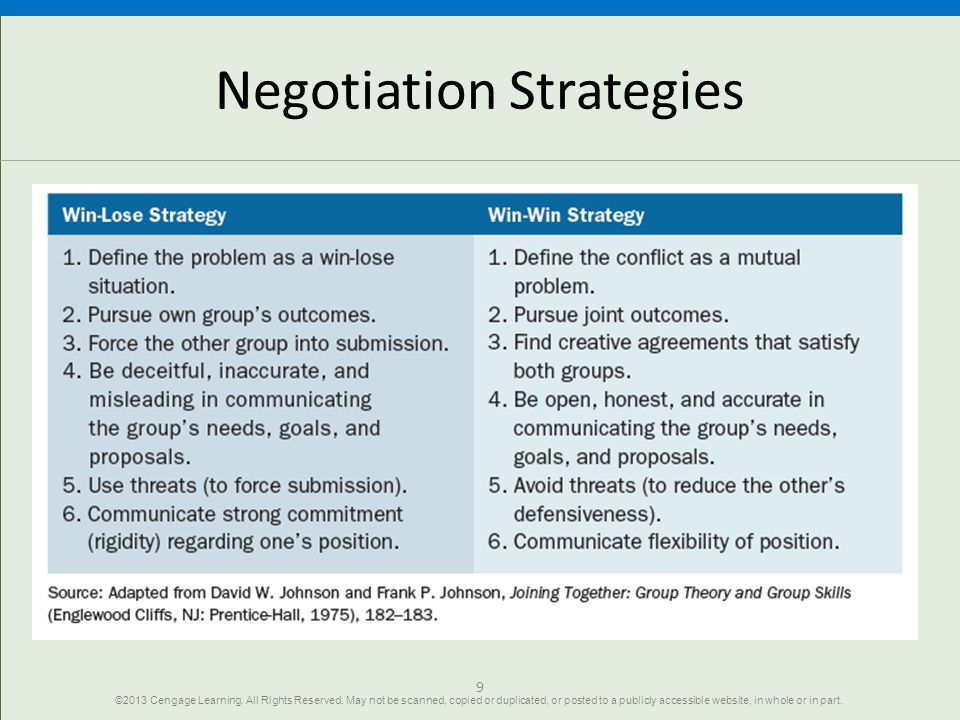 Negotiation Strategies 9 ©2013 Cengage Learning.All Rights Reserved.