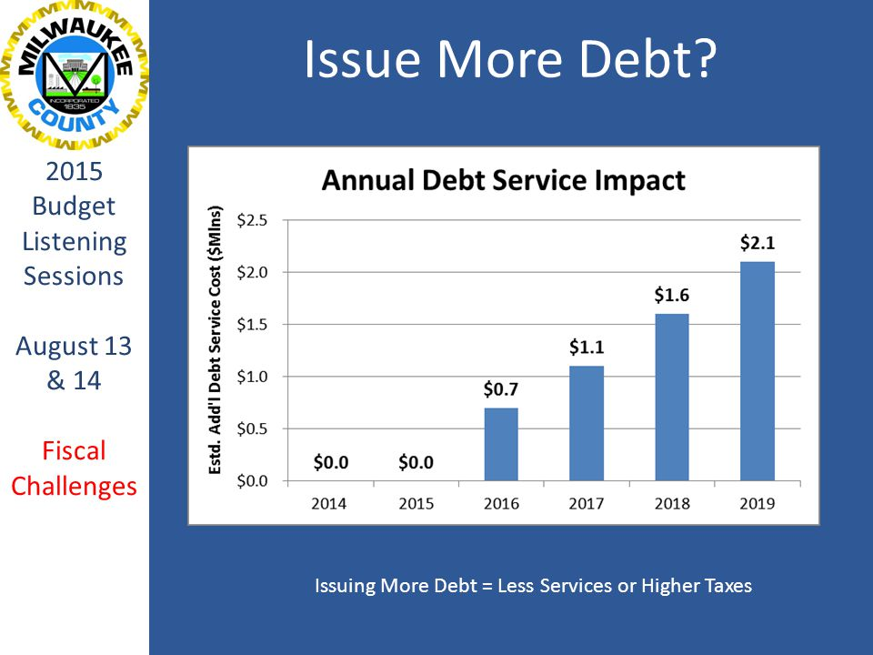Issue More Debt.