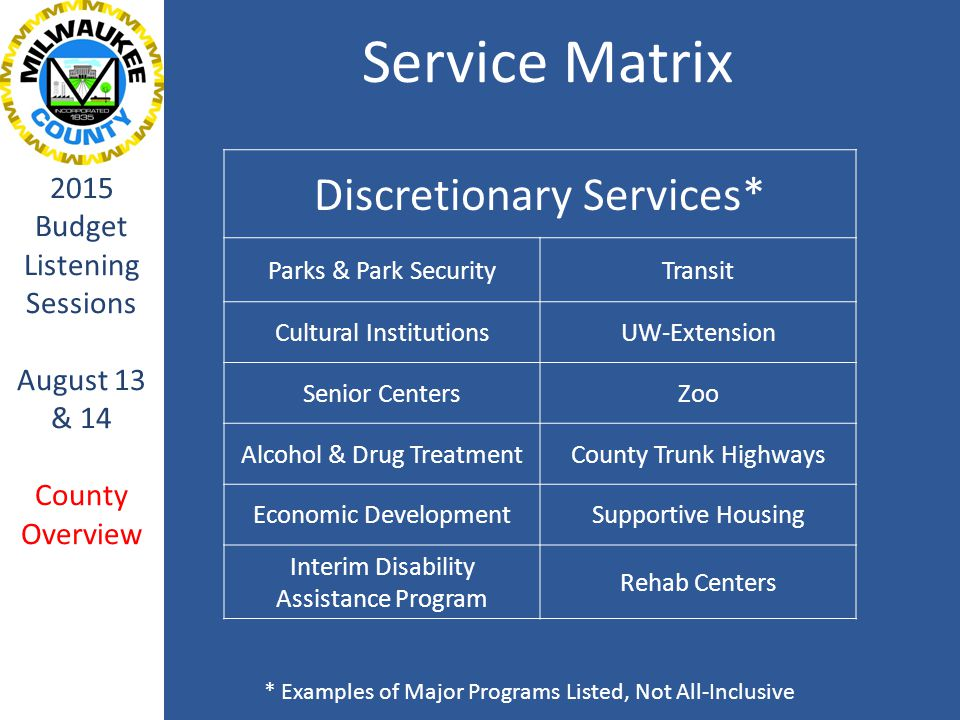 Service Matrix 2015 Budget Listening Sessions August 13 & 14 County Overview Discretionary Services* Parks & Park SecurityTransit Cultural InstitutionsUW-Extension Senior CentersZoo Alcohol & Drug TreatmentCounty Trunk Highways Economic DevelopmentSupportive Housing Interim Disability Assistance Program Rehab Centers * Examples of Major Programs Listed, Not All-Inclusive
