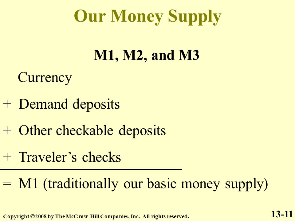 13-11 Our Money Supply M1, M2, and M3 Currency + Demand deposits + Other checkable deposits + Traveler's checks = M1 (traditionally our basic money supply) Copyright  2008 by The McGraw-Hill Companies, Inc.
