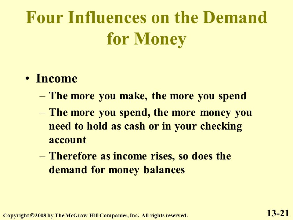 Four Influences on the Demand for Money Income –The more you make, the more you spend –The more you spend, the more money you need to hold as cash or in your checking account –Therefore as income rises, so does the demand for money balances 13-21 Copyright  2008 by The McGraw-Hill Companies, Inc.