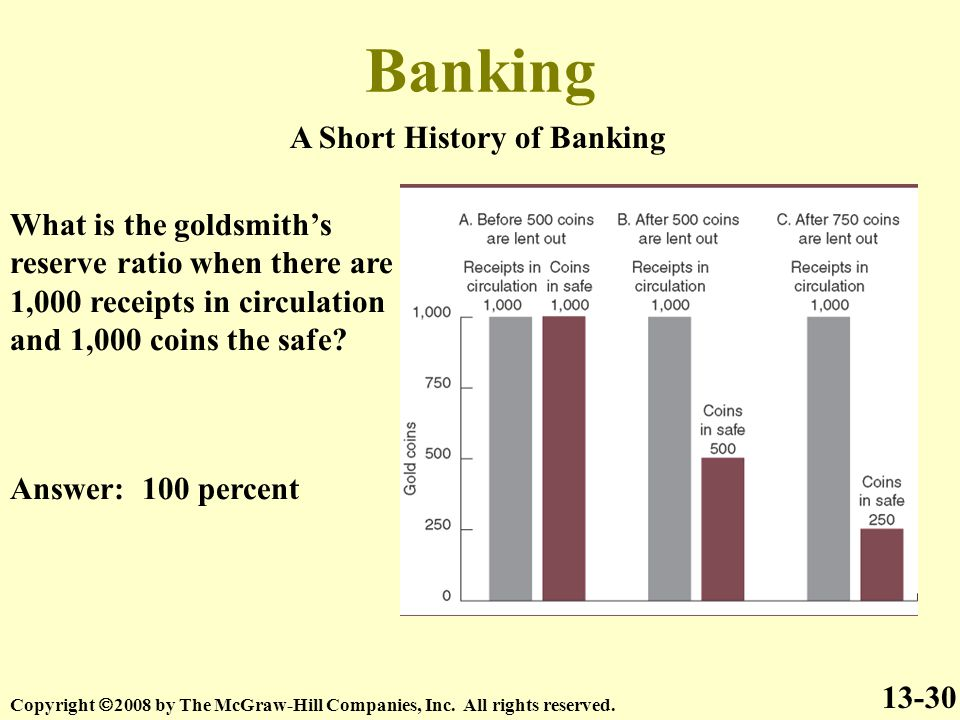 Banking A Short History of Banking 13-30 Copyright  2008 by The McGraw-Hill Companies, Inc.
