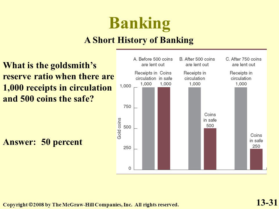 Banking A Short History of Banking 13-31 Copyright  2008 by The McGraw-Hill Companies, Inc.