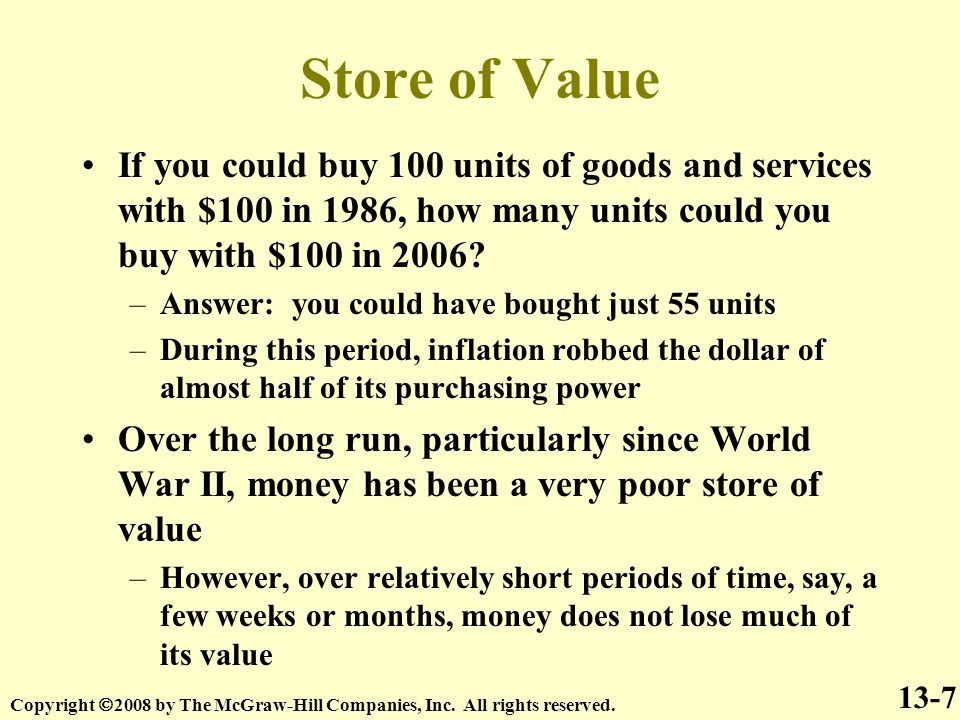 Store of Value 13-7 If you could buy 100 units of goods and services with $100 in 1986, how many units could you buy with $100 in 2006.