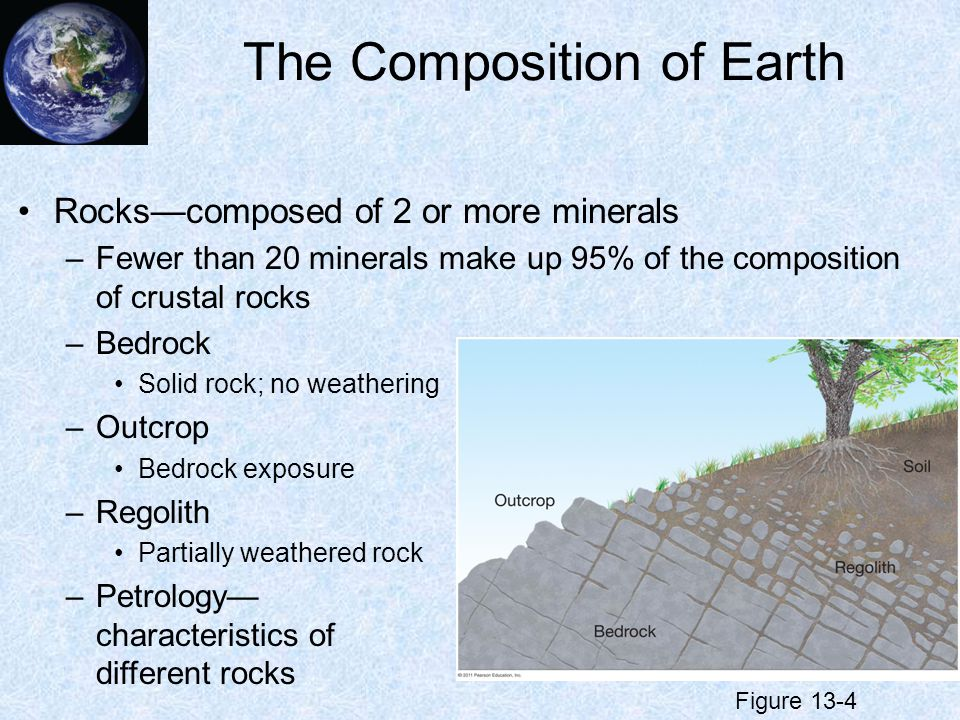 The Composition of Earth Igneous rocks –Igneous— fiery inception Crystallized magma/lava –Magma—molten rock beneath Earth's surface –Lava—molten rock on Earth's surface –Pyroclastics