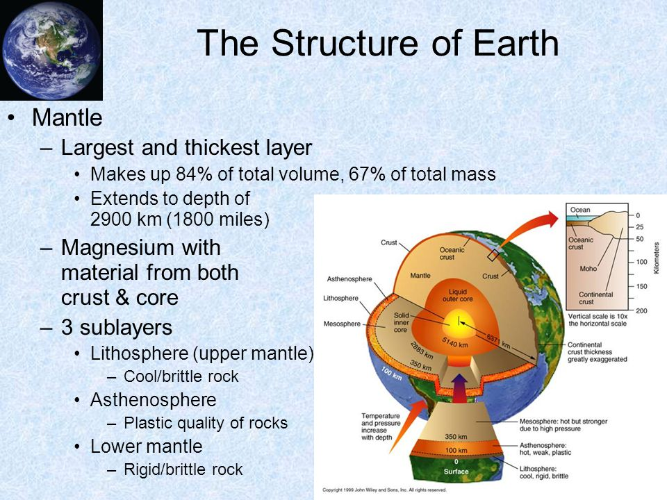 The Structure of Earth Core Composition: Iron & Nickel Outer/inner core combined = 15% of Earth's volume & 32% of Earth's mass Outer core –Molten (liquid), extends to depth of 5000 km –Generates Earth's magnetic field Magnetic poles not the same as the axial poles Inner core –Solid, dense mass –Rotates independently