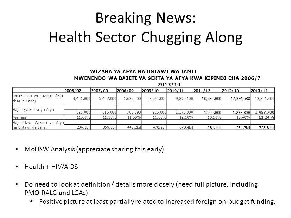 Breaking News: Health Sector Chugging Along WIZARA YA AFYA NA USTAWI WA JAMII MWENENDO WA BAJETI YA SEKTA YA AFYA KWA KIPINDI CHA 2006/7 - 2013/14 2006/072007/082008/092009/102010/112011/122012/132013/14 Bajeti Kuu ya Serikali (bila deni la Taifa) 4,496,0005,452,0006,631,0007,994,0009,899,10010,730,00012,374,58813,321,400 Bajeti ya Sekta ya Afya 520,000616,000763,593925,0001,193,000 1,209,0001,288,800 1,497,700 Asilimia11.60%11.30%11.50%11.60%12.10%10.50%10.40%11.24% Bajeti kwa Wizara ya Afya na Ustawi wa Jamii 286.8bil369.6bil440.2bil478.9bil678.4bil 584.1bil581.7bil753.8 bil MoHSW Analysis (appreciate sharing this early) Health + HIV/AIDS Do need to look at definition / details more closely (need full picture, including PMO-RALG and LGAs) Positive picture at least partially related to increased foreign on-budget funding.
