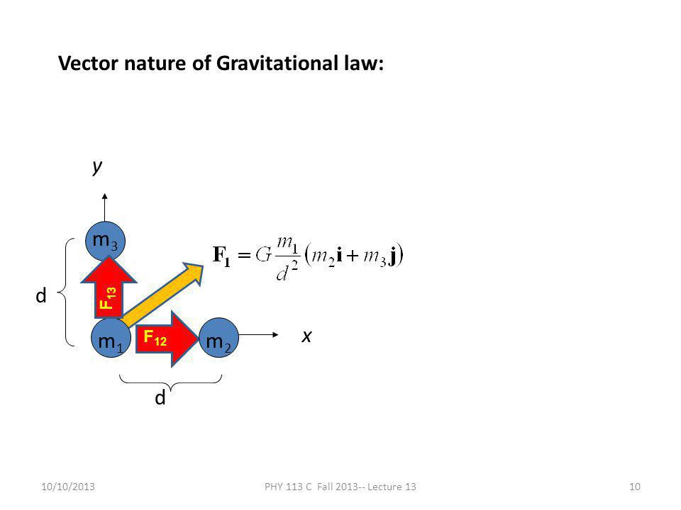 F 12 10/10/2013PHY 113 C Fall 2013-- Lecture 1310 Vector nature of Gravitational law: m1m1 m2m2 m3m3 x y d d F 13