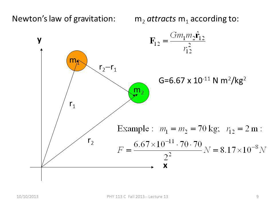 10/10/2013PHY 113 C Fall 2013-- Lecture 139 Newton's law of gravitation: m 2 attracts m 1 according to: x y m1m1 m2m2 r2r2 r1r1 r2r1r2r1 G=6.67 x 10