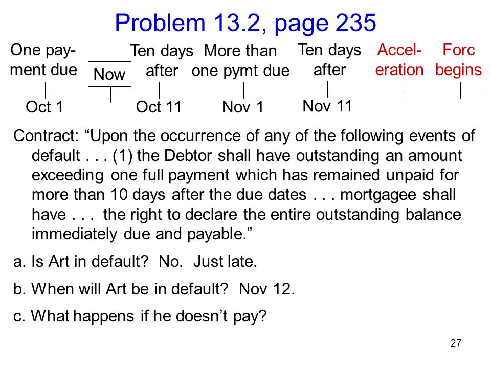 "27 Problem 13.2, page 235 Contract: ""Upon the occurrence of any of the following events of default... (1) the Debtor shall have outstanding an amount"