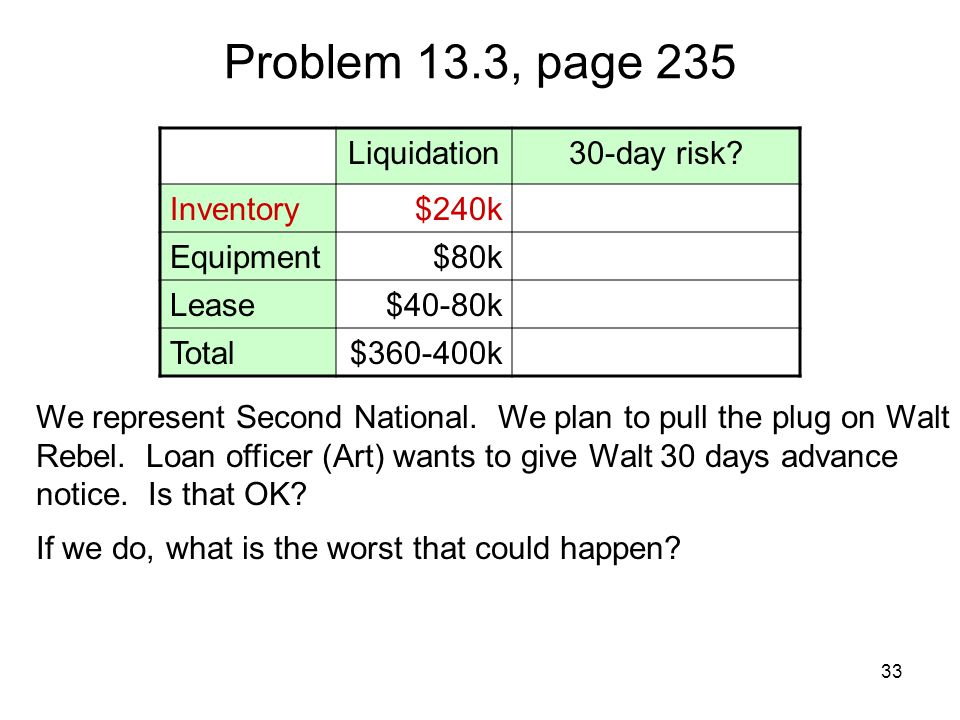 33 Problem 13.3, page 235 Liquidation30-day risk? Inventory$240k Equipment$80k Lease$40-80k Total$360-400k We represent Second National. We plan to pu