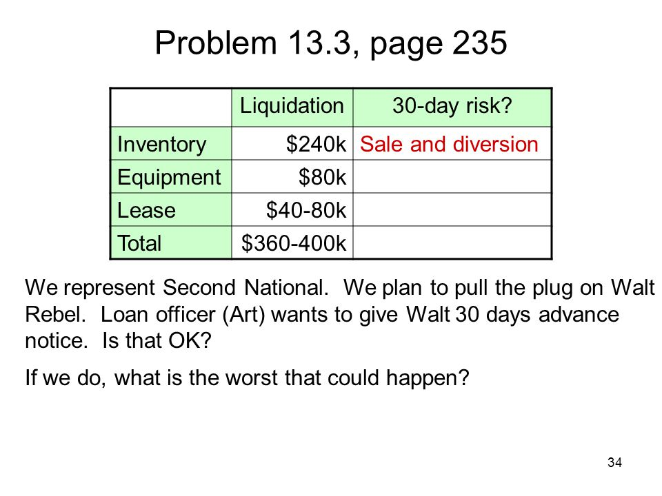34 Problem 13.3, page 235 Liquidation30-day risk? Inventory$240kSale and diversion Equipment$80k Lease$40-80k Total$360-400k We represent Second Natio