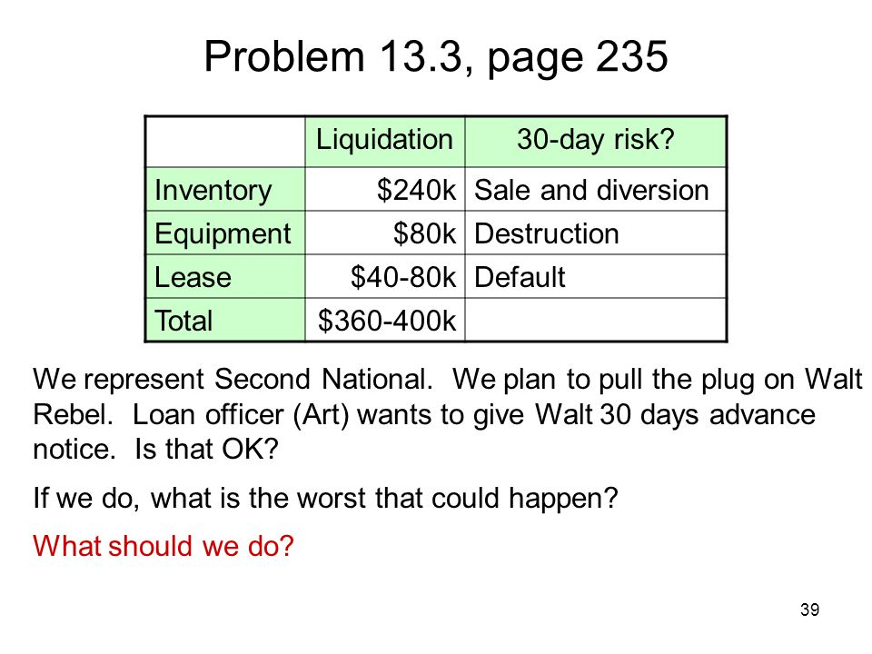 39 Problem 13.3, page 235 Liquidation30-day risk? Inventory$240kSale and diversion Equipment$80kDestruction Lease$40-80kDefault Total$360-400k We repr