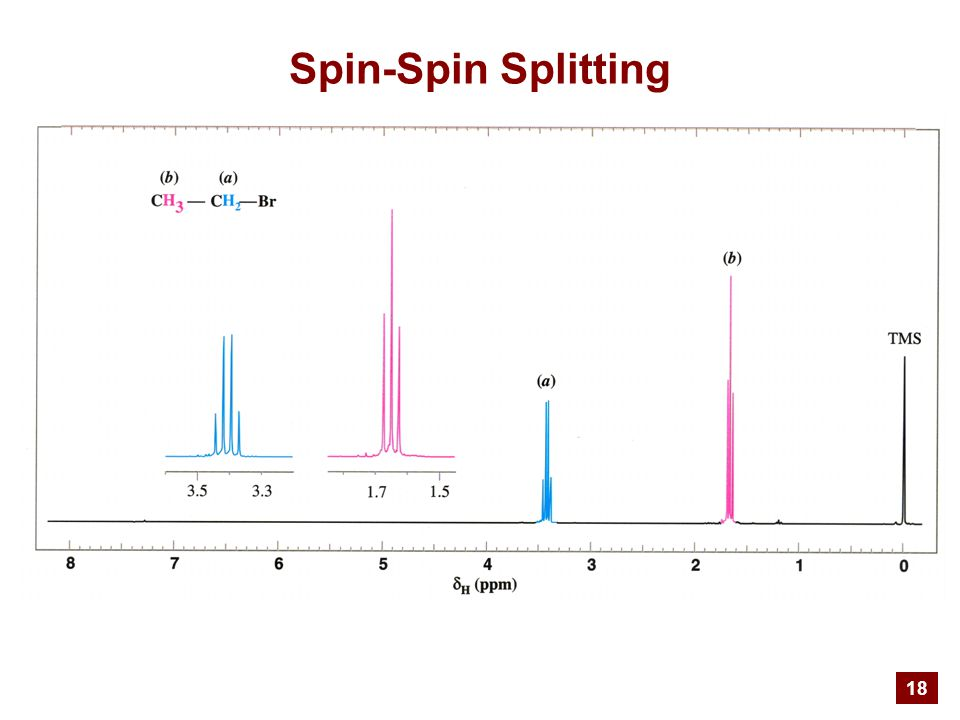 18 Spin-Spin Splitting
