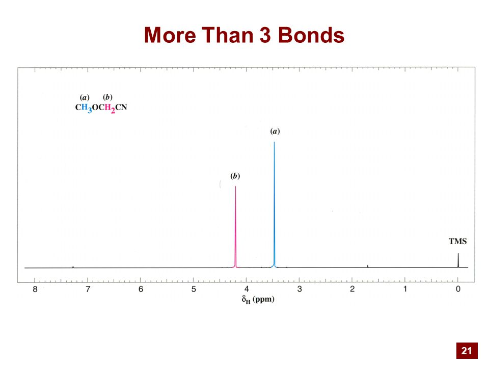 21 More Than 3 Bonds