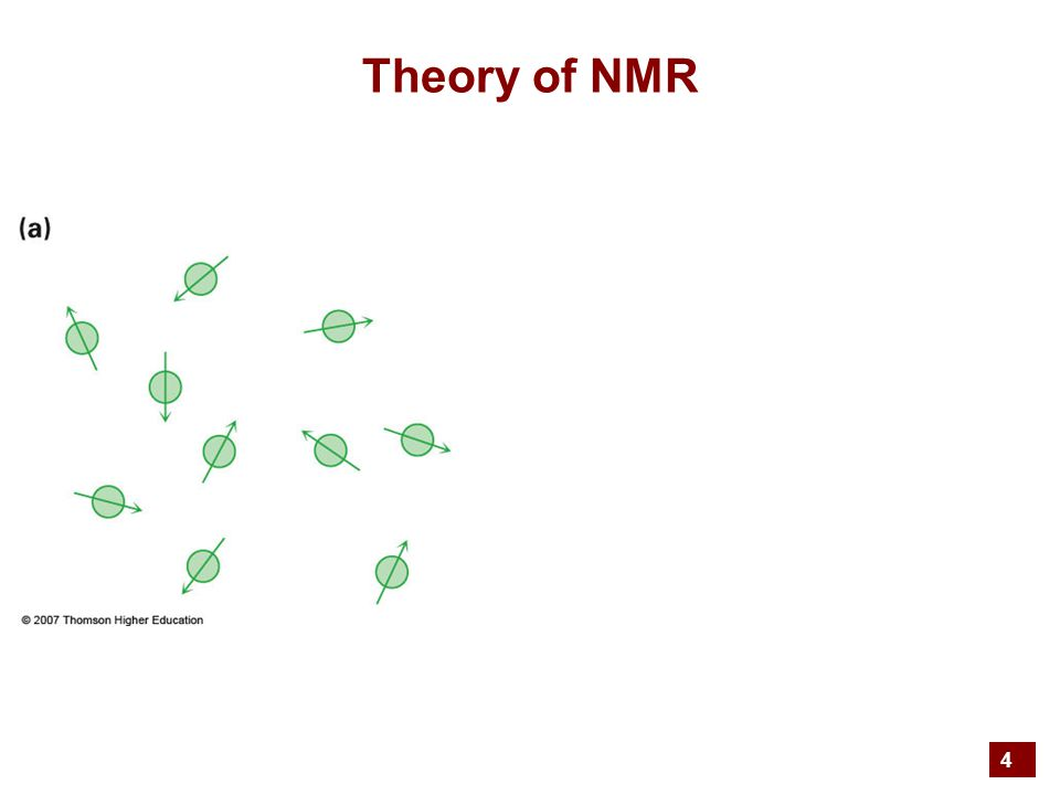 4 Theory of NMR
