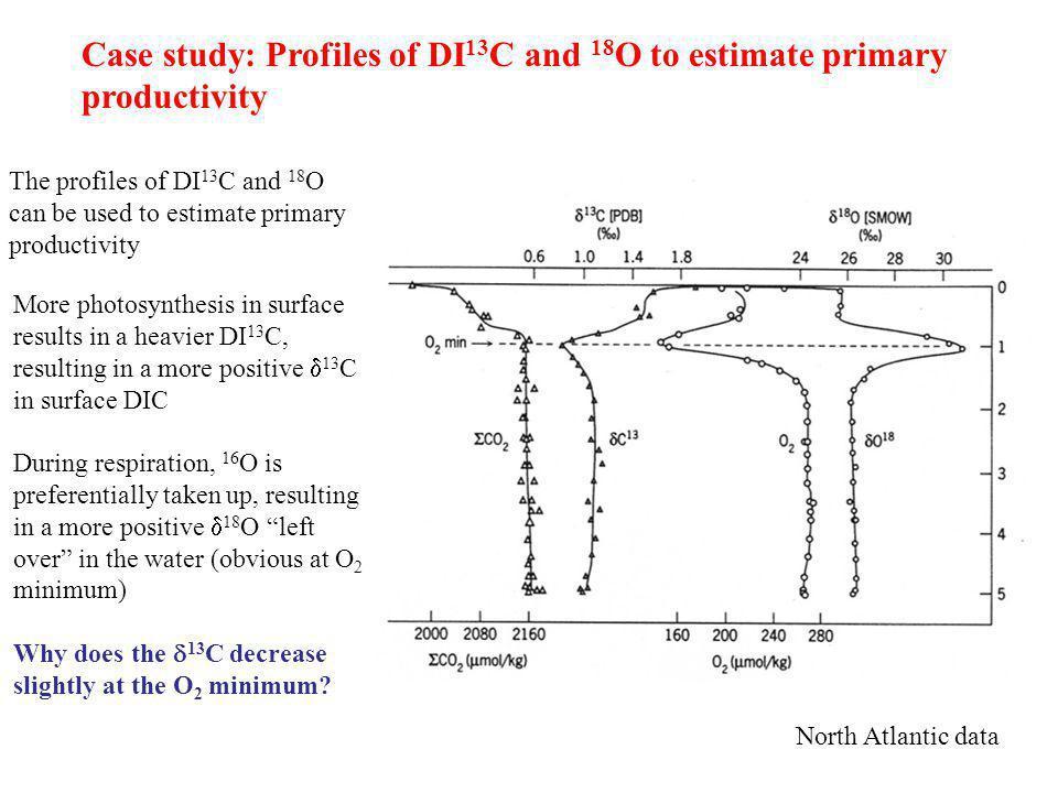 Case study: Profiles of DI 13 C and 18 O to estimate primary productivity The profiles of DI 13 C and 18 O can be used to estimate primary productivit
