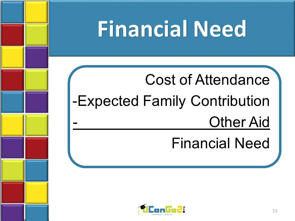 Financial Need Cost of Attendance -Expected Family Contribution - Other Aid Financial Need 53