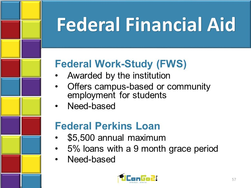 Federal Financial Aid Federal Work-Study (FWS) Awarded by the institution Offers campus-based or community employment for students Need-based Federal Perkins Loan $5,500 annual maximum 5% loans with a 9 month grace period Need-based 57