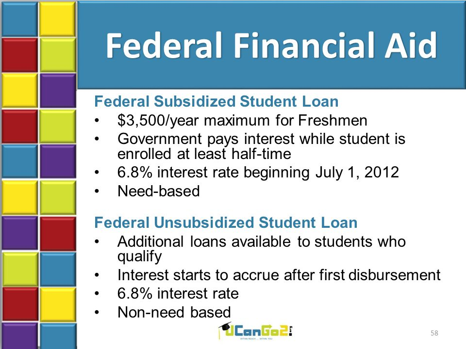 Federal Financial Aid Federal Subsidized Student Loan $3,500/year maximum for Freshmen Government pays interest while student is enrolled at least half-time 6.8% interest rate beginning July 1, 2012 Need-based Federal Unsubsidized Student Loan Additional loans available to students who qualify Interest starts to accrue after first disbursement 6.8% interest rate Non-need based 58
