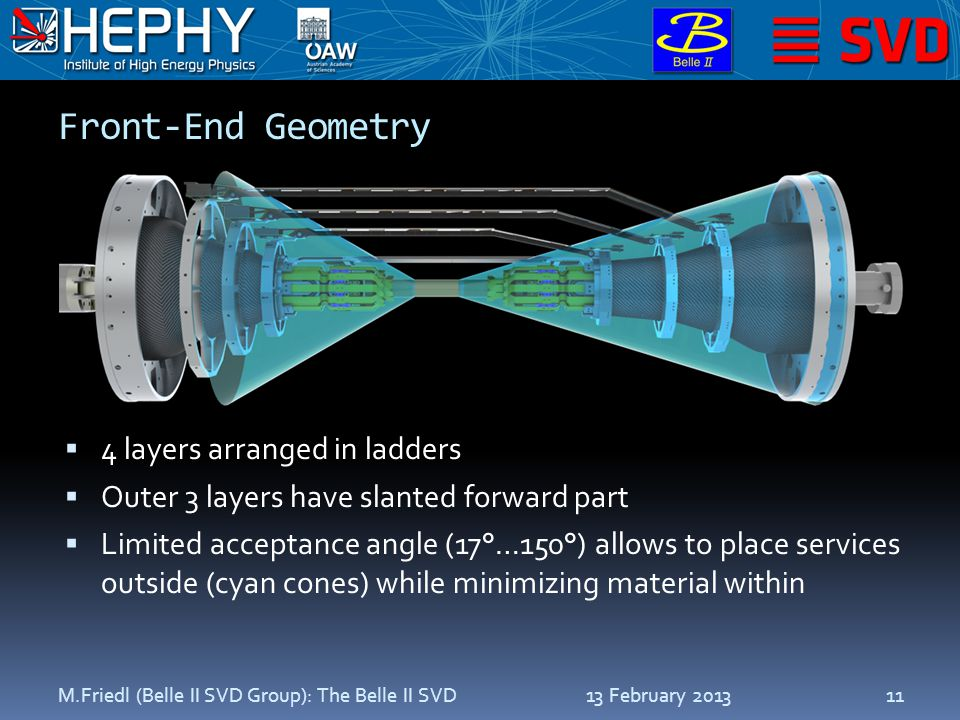 Front-End Geometry  4 layers arranged in ladders  Outer 3 layers have slanted forward part  Limited acceptance angle (17°…150°) allows to place services outside (cyan cones) while minimizing material within 13 February 2013M.Friedl (Belle II SVD Group): The Belle II SVD11
