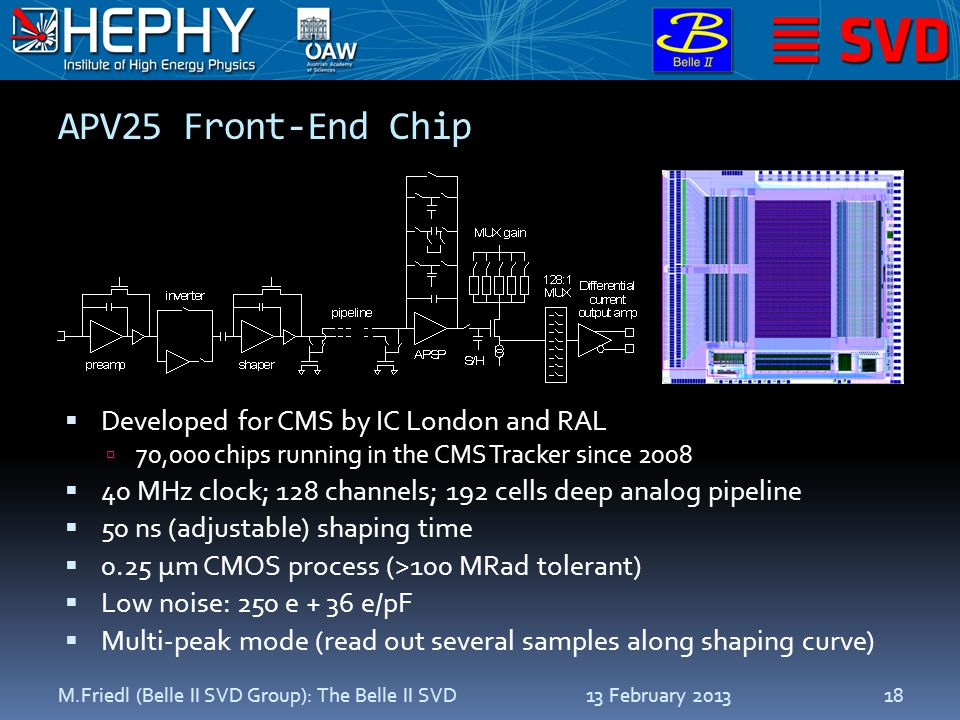 APV25 Front-End Chip  Developed for CMS by IC London and RAL  70,000 chips running in the CMS Tracker since 2008  40 MHz clock; 128 channels; 192 c