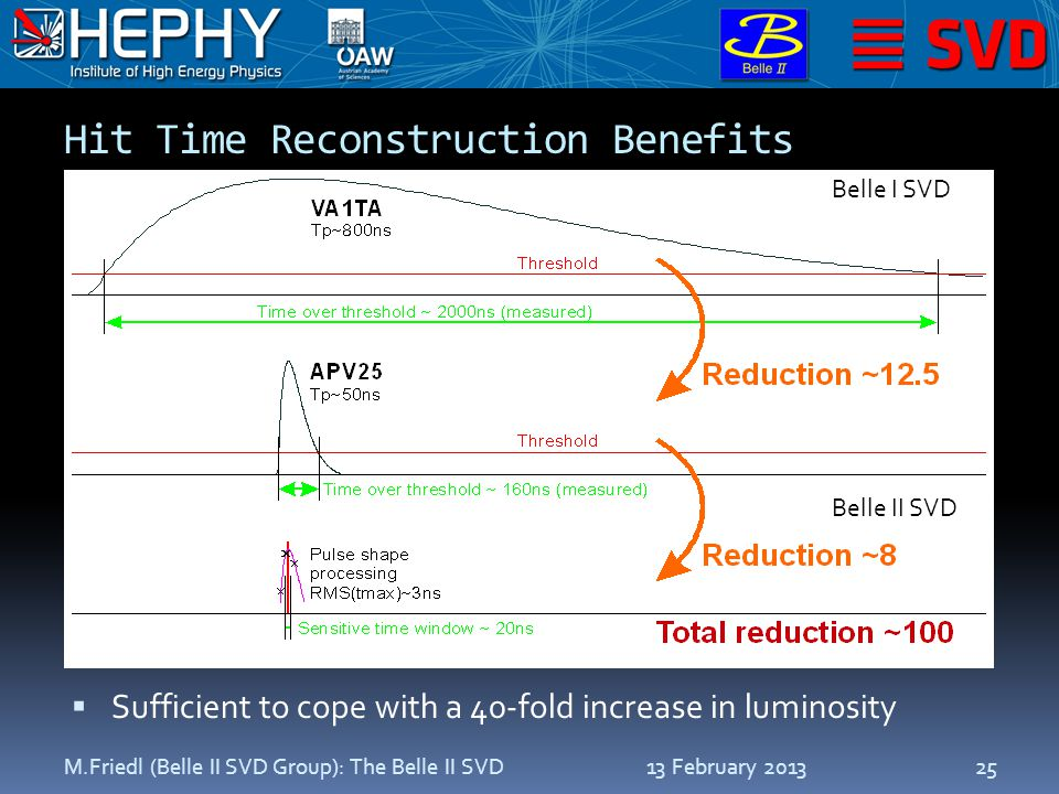 Hit Time Reconstruction Benefits  Sufficient to cope with a 40-fold increase in luminosity 13 February 2013M.Friedl (Belle II SVD Group): The Belle I