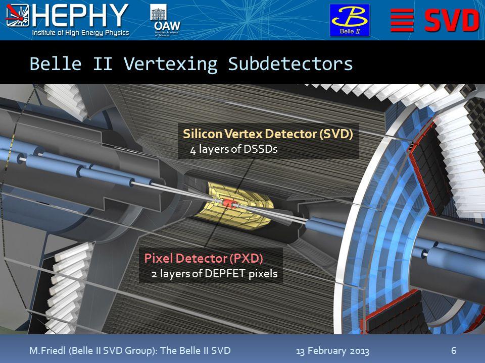 Z Vertex Resolution  Belle II (PXD & SVD) will be a factor 2 better than Belle (SVD only) 13 February 2013M.Friedl (Belle II SVD Group): The Belle II SVD27