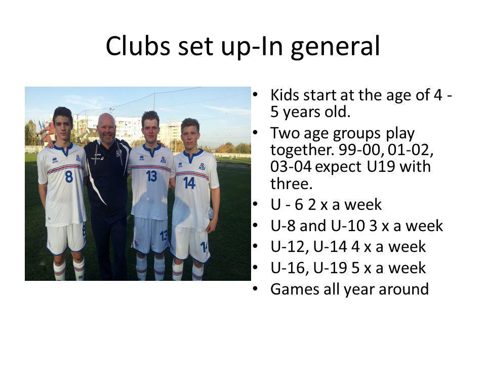 Clubs set up-In general Kids start at the age of 4 - 5 years old. Two age groups play together. 99-00, 01-02, 03-04 expect U19 with three. U - 6 2 x a