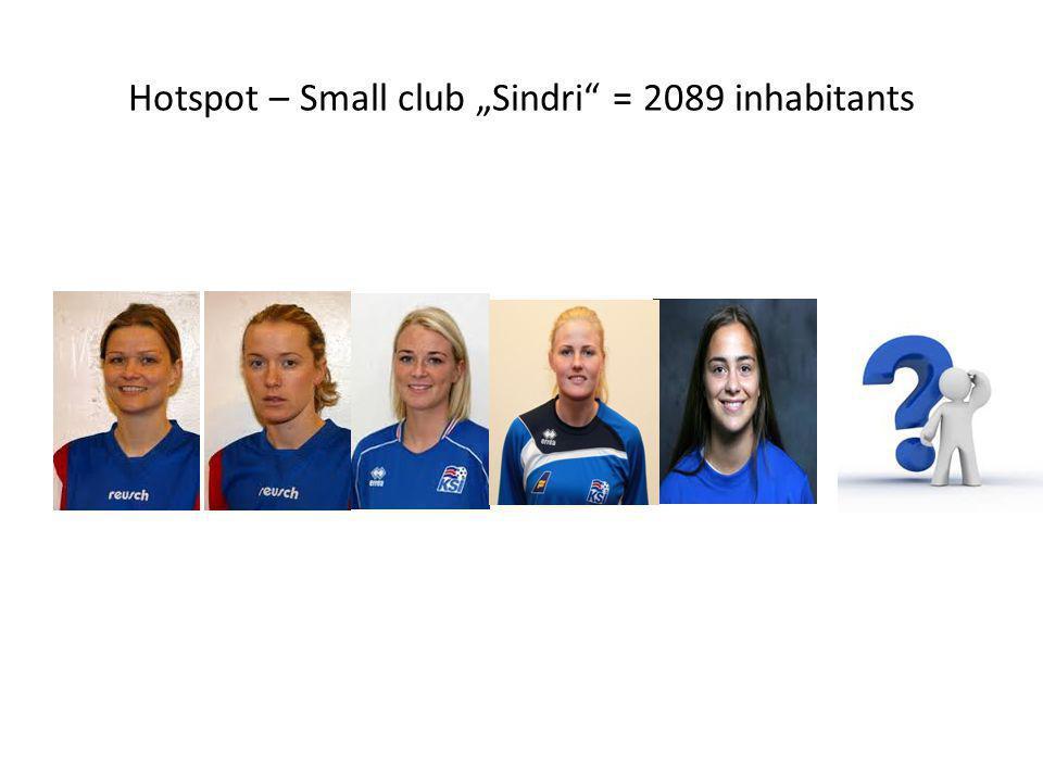 "Hotspot – Small club ""Sindri"" = 2089 inhabitants"