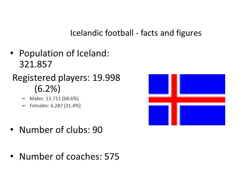 Youth team set up Under 10 year old play 5-a-side Under 12 year old play 7-a-side 13 – 19 year old play 11-a-side Football used to be a summersport in Iceland but now it is a all-year sport